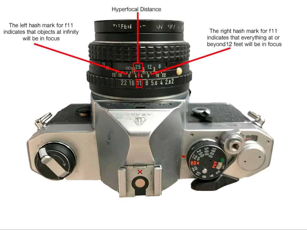 Hold camera hyperfocal distance.
